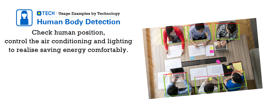 Human Body Detection