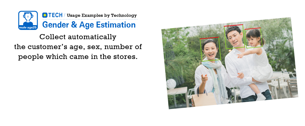 Gender & Age Estimation